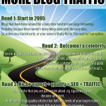 3 roads to blog traffic