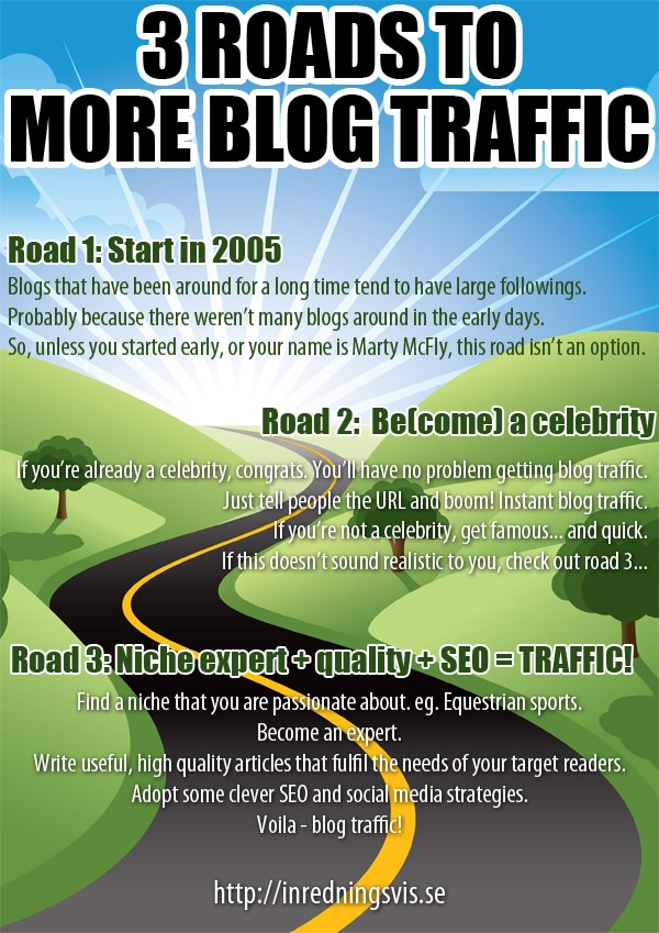 3 roads blog traffic 600